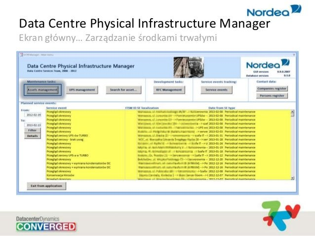 Data Centre Physical Infrastructure Manager Ekran główny… Zarządzanie środkami trwałymi