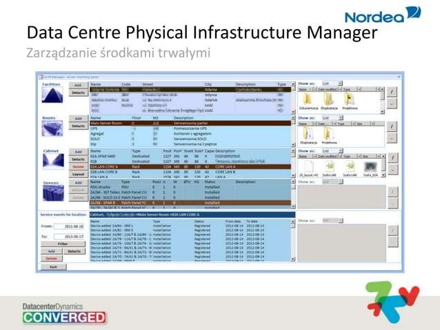 Data Centre Physical Infrastructure Manager Zarządzanie środkami trwałymi