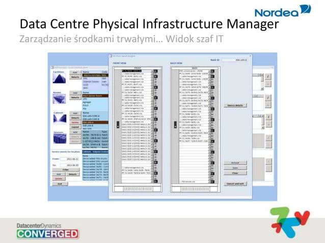 Data Centre Physical Infrastructure Manager Zarządzanie środkami trwałymi… Widok szaf IT