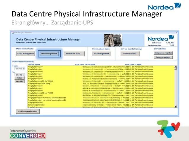 Data Centre Physical Infrastructure Manager Ekran główny… Zarządzanie UPS