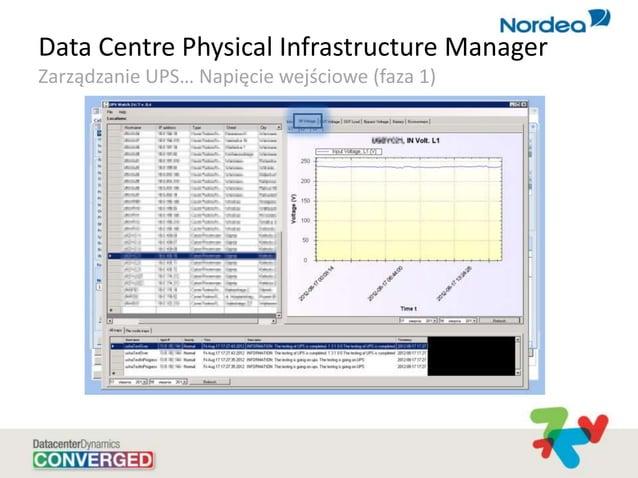 Data Centre Physical Infrastructure Manager Zarządzanie UPS… Napięcie wejściowe (faza 1)