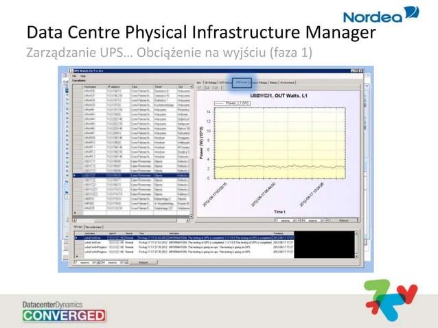 Data Centre Physical Infrastructure Manager Zarządzanie UPS… Obciążenie na wyjściu (faza 1)