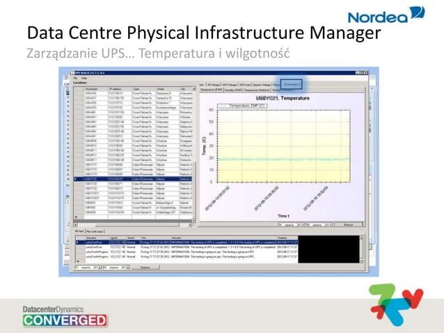 Data Centre Physical Infrastructure Manager Zarządzanie UPS… Temperatura i wilgotnośd
