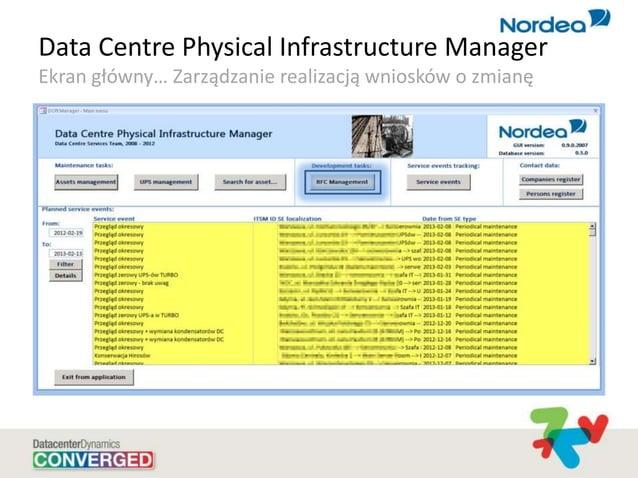 Data Centre Physical Infrastructure Manager Ekran główny… Zarządzanie realizacją wniosków o zmianę