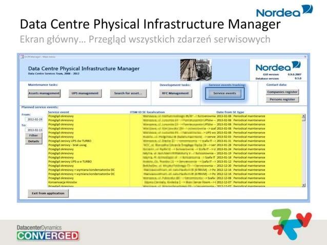 Data Centre Physical Infrastructure Manager Ekran główny… Przegląd wszystkich zdarzeo serwisowych