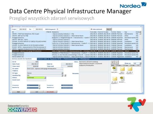 Data Centre Physical Infrastructure Manager Przegląd wszystkich zdarzeo serwisowych
