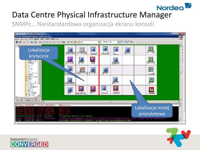 Data Centre Physical Infrastructure Manager SNMPc… Niestandardowa organizacja ekranu konsoli Lokalizacje krytyczne Lokaliz...