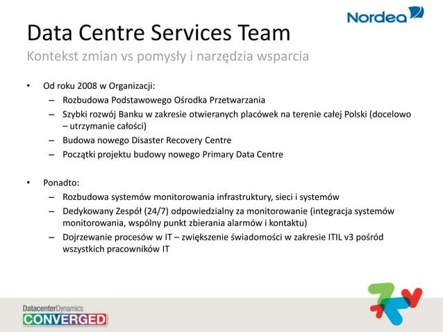 Data Centre Services Team Kontekst zmian vs pomysły i narzędzia wsparcia • Od roku 2008 w Organizacji: – Rozbudowa Podstaw...