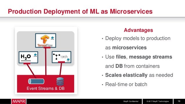 Converged and Containerized Distributed Deep Learning With