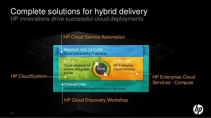 hp enterprise application hosting services
