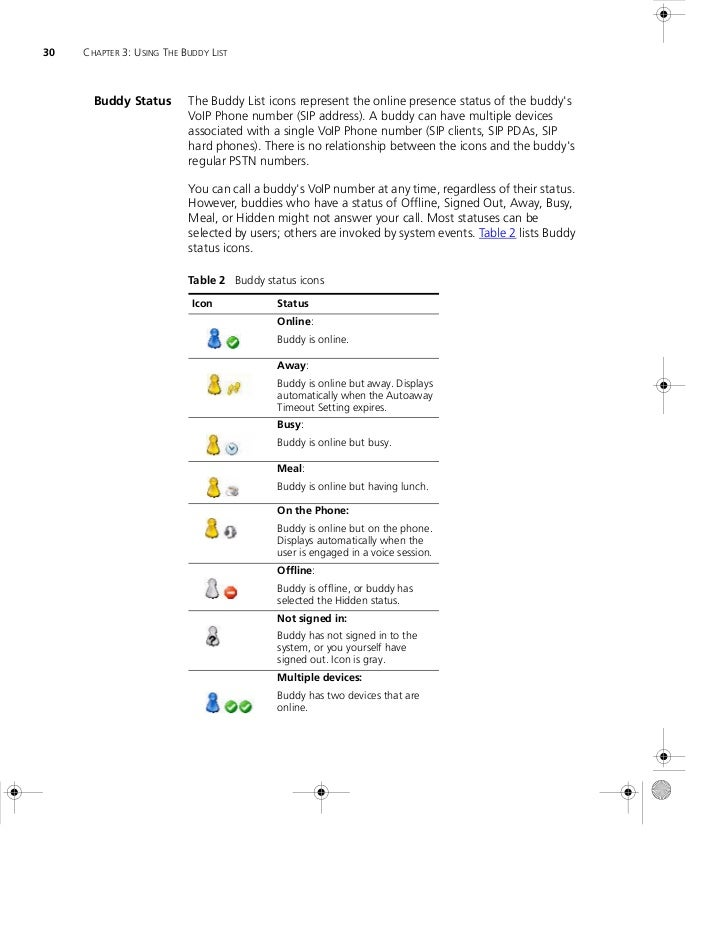 30   CHAPTER 3: USING THE BUDDY LIST       Buddy Status        The Buddy List icons represent the online presence status o...