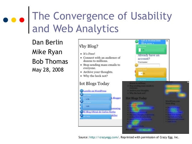The Convergence of Usability and Web Analytics Dan Berlin Mike Ryan Bob Thomas May 28, 2008 Source: http://crazyegg.com/. ...