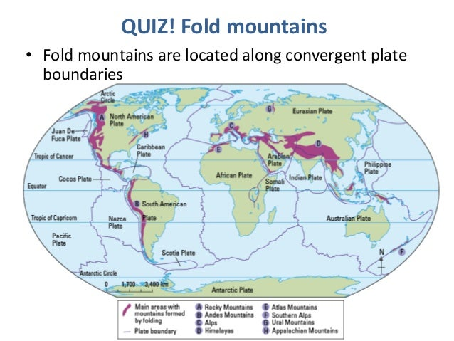 Fold Mountains Convergent Boundary Diagram Trusted Wiring Diagram