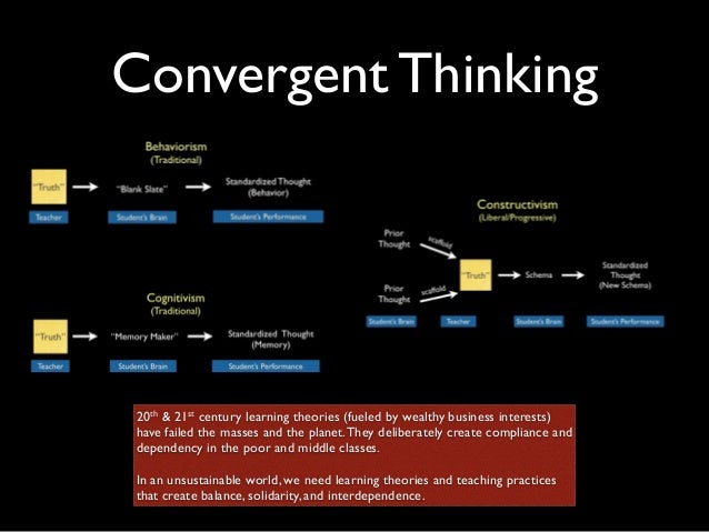convergence divergence or middle of the On was developed by the roman stoics, middle ages legal, religious and political thinkers the philosophers of the modern time, the classical philosophers of the 19thand human rights thinkers religion and human rights: convergence and divergence.