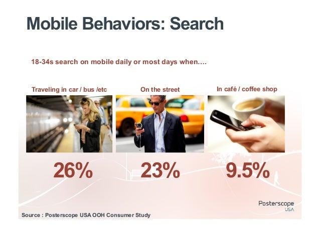 Mobile Behaviors: Shopping   26%                                                 of 18-34s                                ...