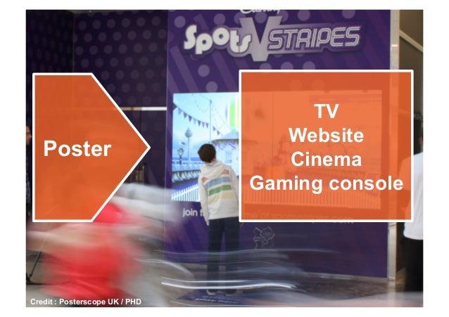 TV                                   Website   Poster                          Cinema                                Gamin...