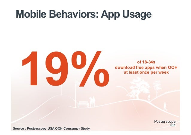 Mobile Behaviors: ShoppingAny mobile shoppers                       100.0                                                 ...