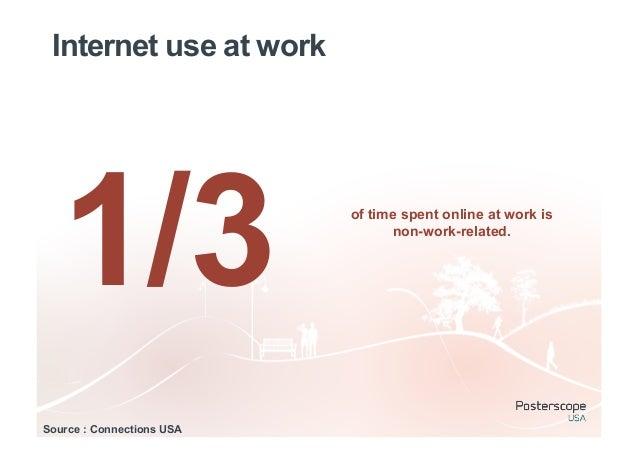 Driving Website Traffic    3 malls, 4 weeks    Web traffic + 329%    72,000 OOH interactionsCredit: Posterscope USA