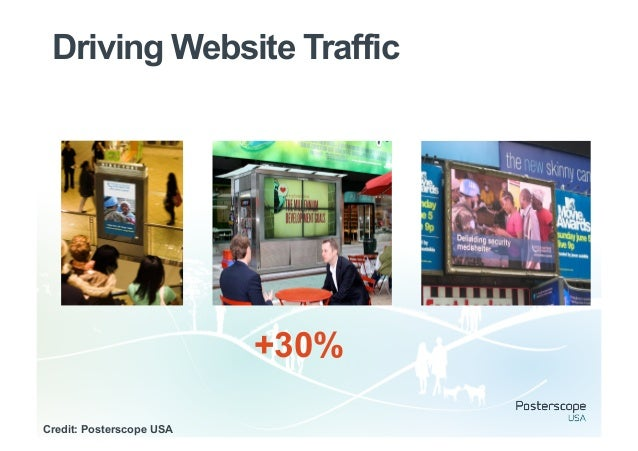 Driving Social Media                  500,000 impressions on Facebook pageCredit: Posterscope USA / Carat