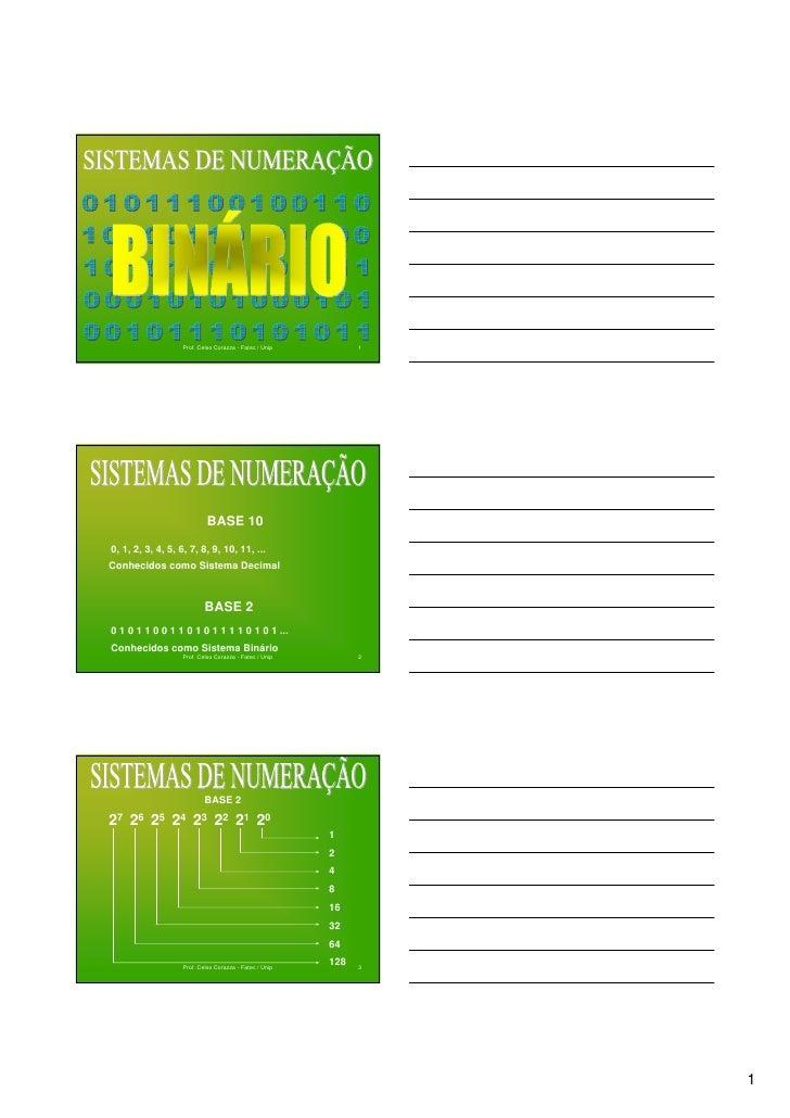 Prof. Celso Corazza - Fatec / Unip         1                                 BASE 10 0, 1, 2, 3, 4, 5, 6, 7, 8, 9, 10, 11,...