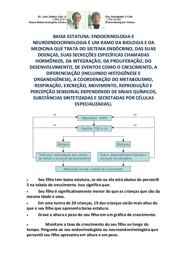 BAIXA ESTATURA: ENDOCRINOLOGIA E NEUROENDOCRINOLOGIA É UM RAMO DA BIOLOGIA E DA MEDICINA QUE TRATA DO SISTEMA ENDÓCRINO, D...