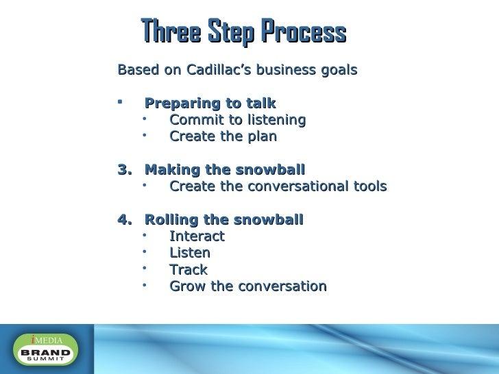 <ul><li>Based on Cadillac's business goals </li></ul><ul><li>Preparing to talk </li></ul><ul><ul><li>Commit to listening <...