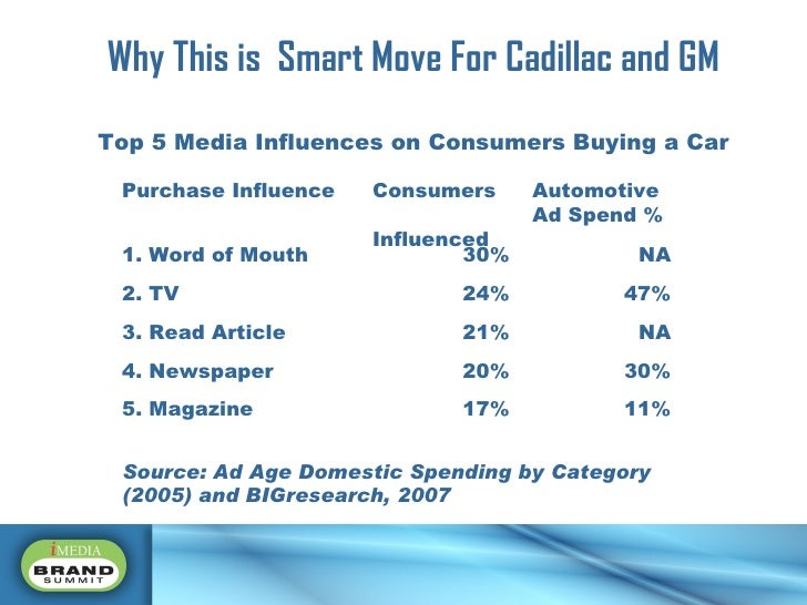 Why This is  Smart Move For Cadillac and GM Top 5 Media Influences on Consumers Buying a Car Source: Ad Age Domestic Spend...
