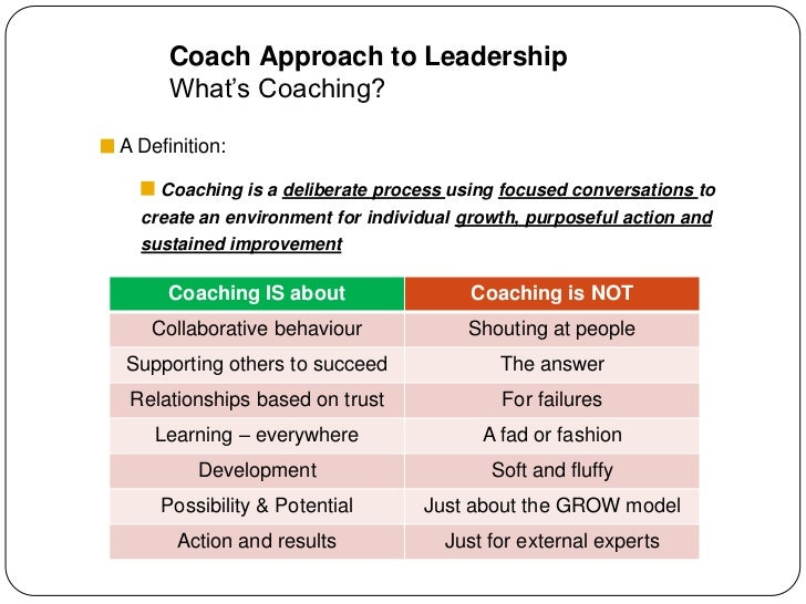 leadership approach analysis An exploratory analysis of four leadership approaches situational approach to leadership, leaders must get results for their organization if they.
