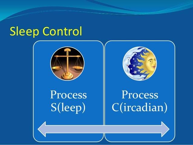 Sleep Control  Process S(leep)  Process C(ircadian)