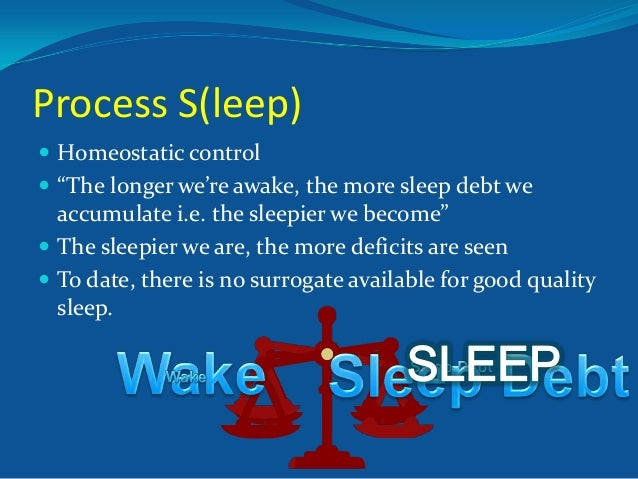 "Process S(leep)  Homeostatic control  ""The longer we're awake, the more sleep debt we  accumulate i.e. the sleepier we b..."