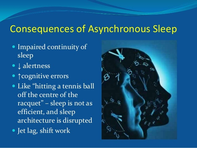 """Consequences of Asynchronous Sleep  Impaired continuity of  sleep  ↓ alertness  ↑cognitive errors  Like """"hitting a ten..."""