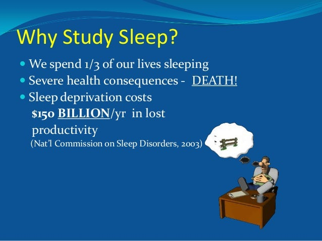 Why Study Sleep?  We spend 1/3 of our lives sleeping  Severe health consequences - DEATH!  Sleep deprivation costs $150...
