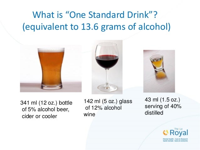 341 ml (12 oz.) bottle of 5% alcohol beer, cider or cooler 142 ml (5 oz.) glass of 12% alcohol wine 43 ml (1.5 oz.) servin...