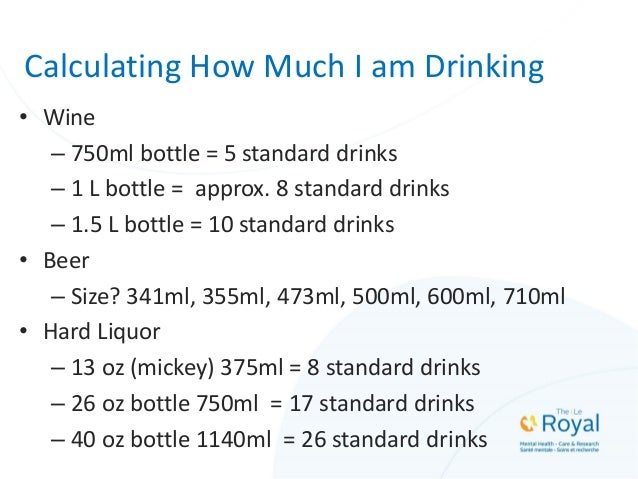 Calculating How Much I am Drinking • Wine – 750ml bottle = 5 standard drinks – 1 L bottle = approx. 8 standard drinks – 1....