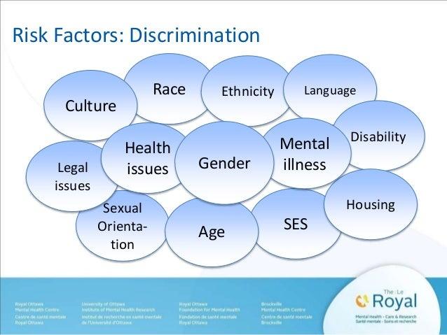 Risk Factors: Discrimination  Race Ethnicity Language  Culture  Sexual  Orienta-tion  Age SES  Disability  Legal  issues  ...