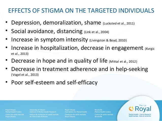 DISCLOSURE STRATEGIES for the stigmatized individual (Corrigan & Rao, 2012) Social Avoidance Stay away from people so they...