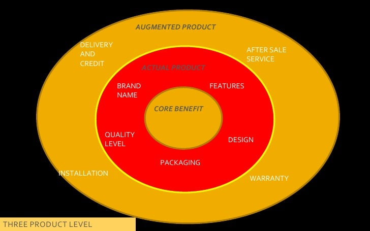 what are the core actual and augmented product benefits of the converse chuck What are the core, actual and augmented product benefits of the converse  chuck  3 augmented product core benefit.