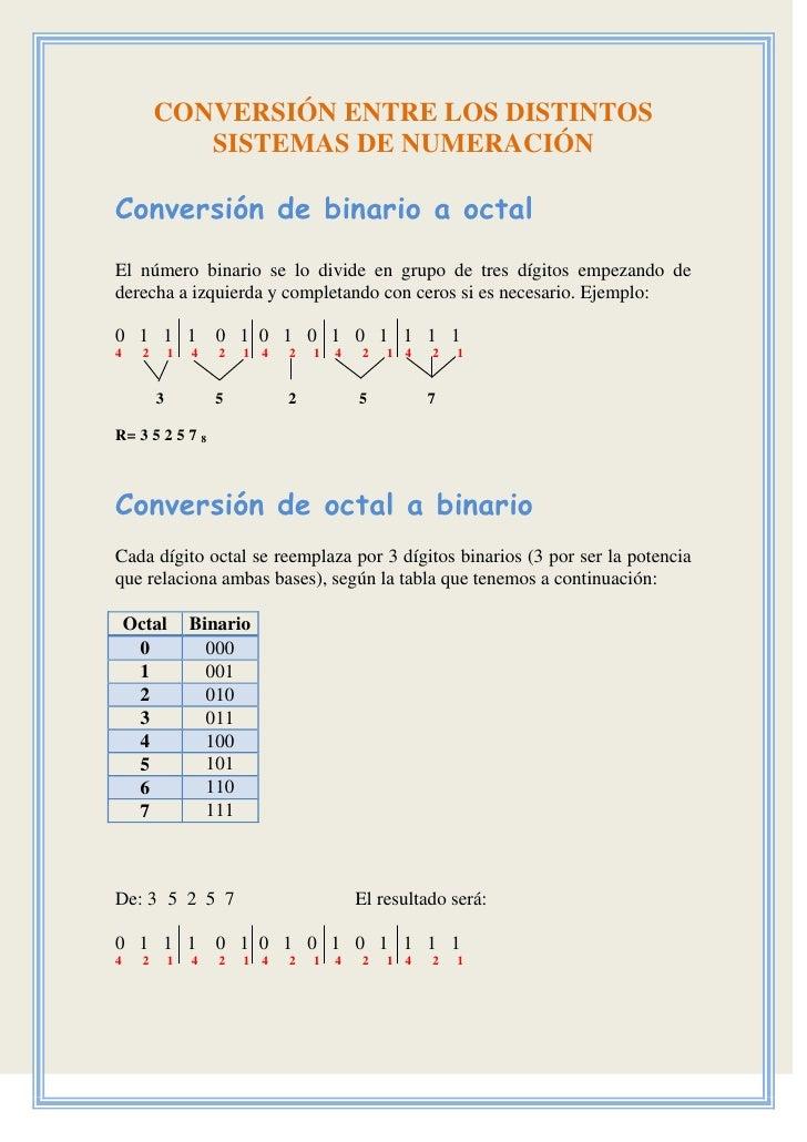 CONVERSIÓN ENTRE LOS DISTINTOS              SISTEMAS DE NUMERACIÓN  Conversión de binario a octal El número binario se lo ...