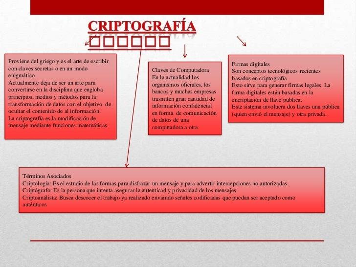 Proviene del griego y es el arte de escribir                                                Firmas digitalescon claves sec...