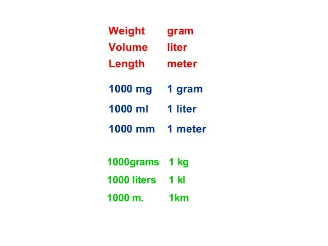 How many grams are in a liter?