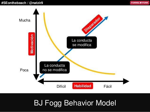 #SEonthebeach / @natzir9 La conducta no se modifica Mucha Motivación Habilidad Poca Fácil La conducta se modifica Difícil ...