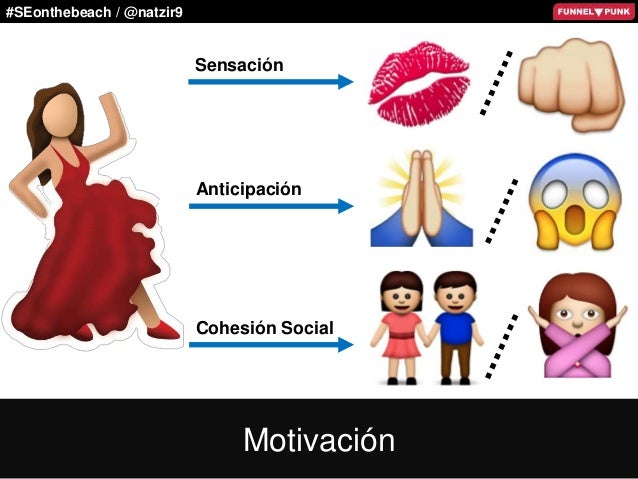 #SEonthebeach / @natzir9 Motivación Sensación Anticipación Cohesión Social