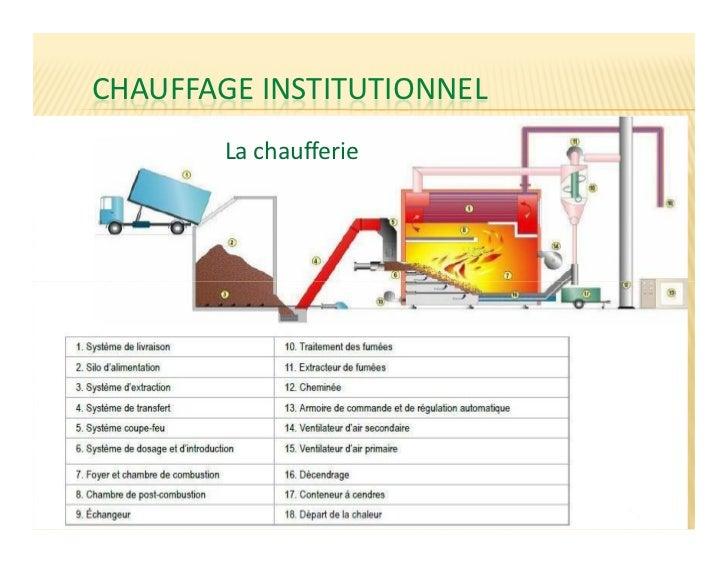 CHAUFFAGE INSTITUTIONNEL    La chaufferie         La chaufferie