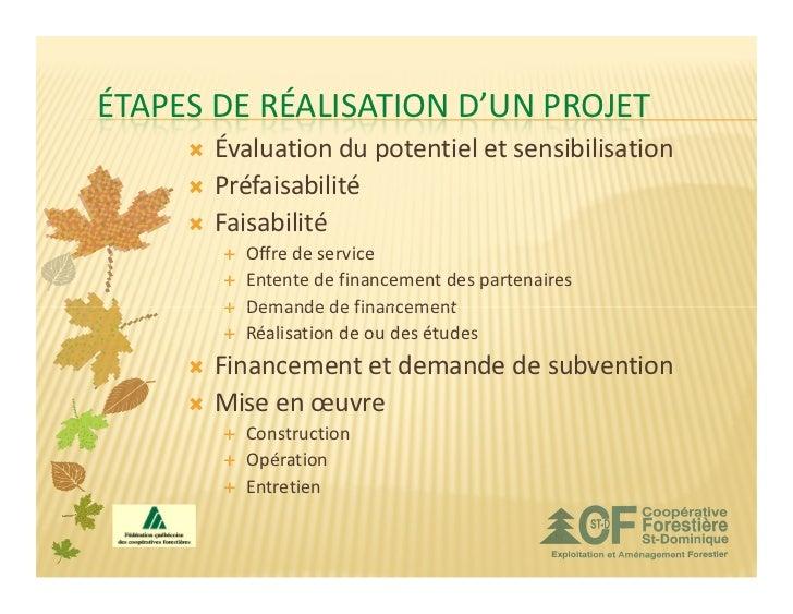 ÉTAPES DE RÉALISATION D'UN PROJET      Évaluation du potentiel et sensibilisation      Préfaisabilité      Faisabilité    ...