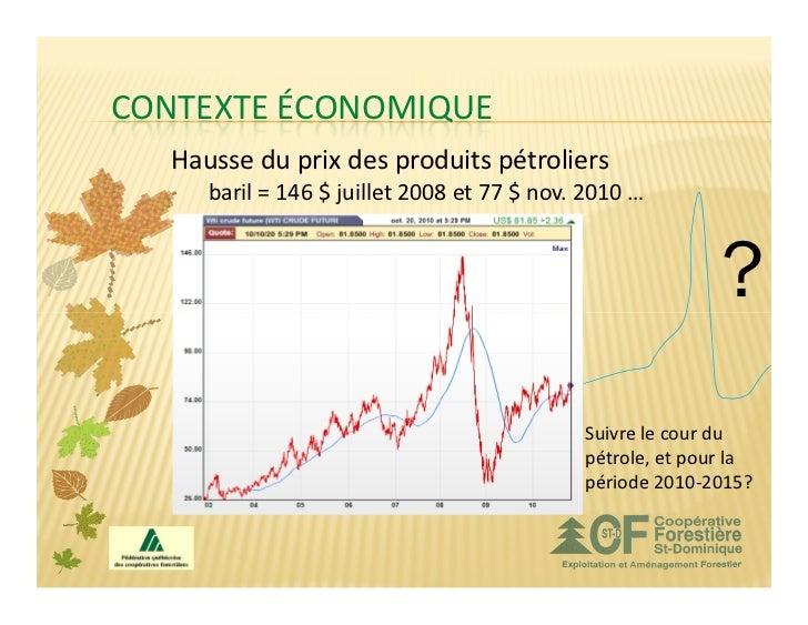 CONTEXTE ÉCONOMIQUE   Hausse du prix des produits pétroliers      baril = 146 $ juillet 2008 et 77 $ nov. 2010 …          ...