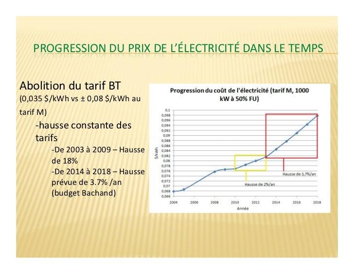 PROGRESSION DU PRIX DE L'ÉLECTRICITÉ DANS LE TEMPSAbolition du tarif BT(0,035 $/kWh vs ± 0,08 $/kWh autarif M)    -hausse ...