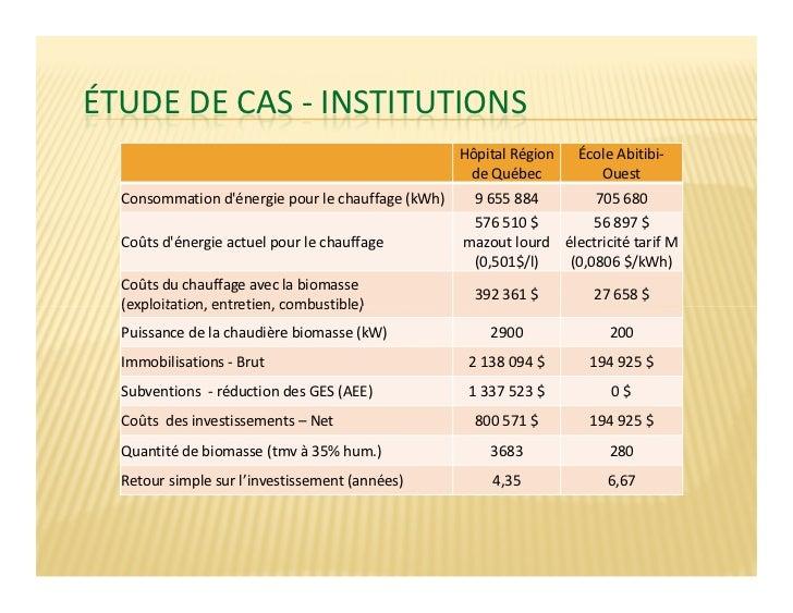 ÉTUDE DE CAS - INSTITUTIONS                                                   Hôpital Région   École Abitibi-             ...