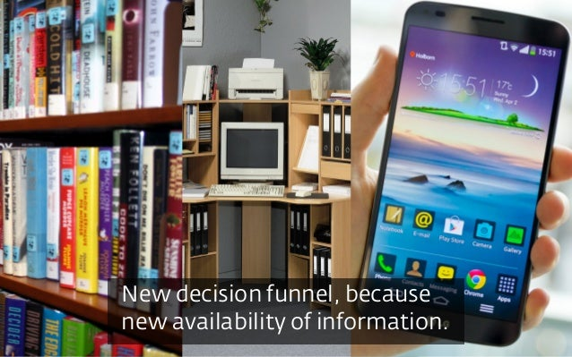 New decision funnel, because new availability of information.