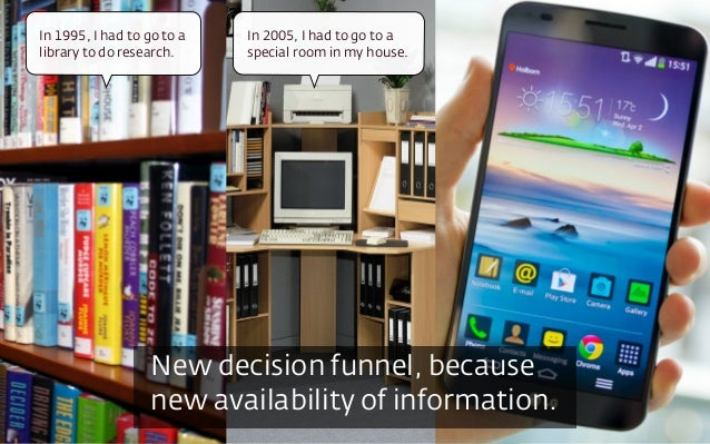 New decision funnel, because new availability of information. In 1995, I had to go to a library to do research. In 2005, I...