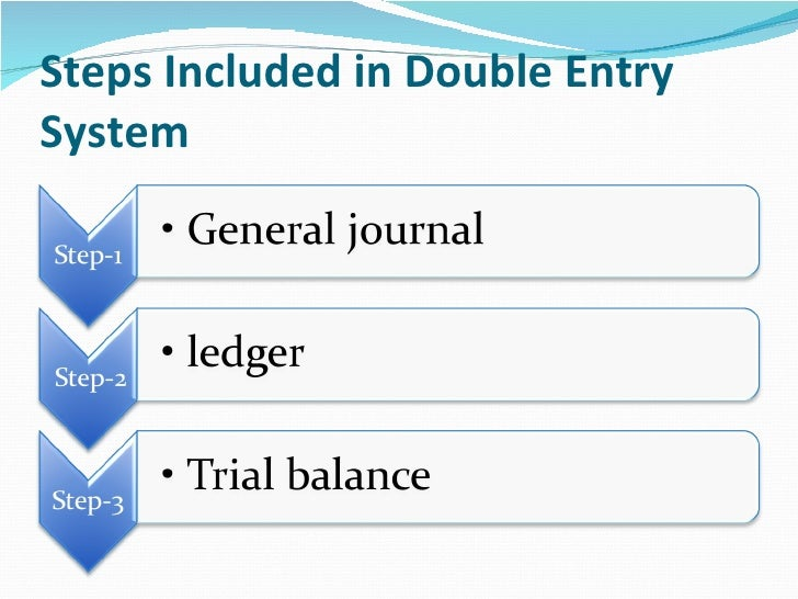 double entry system Double entry accounting is a record keeping system under which every  transaction is recorded in at least two accounts there is no limit on the.